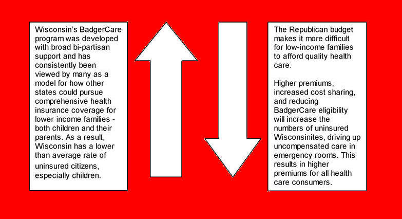 Scott Walker Hurts Health Care